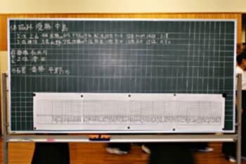 茨木市弓道協会創立30周年記念射会